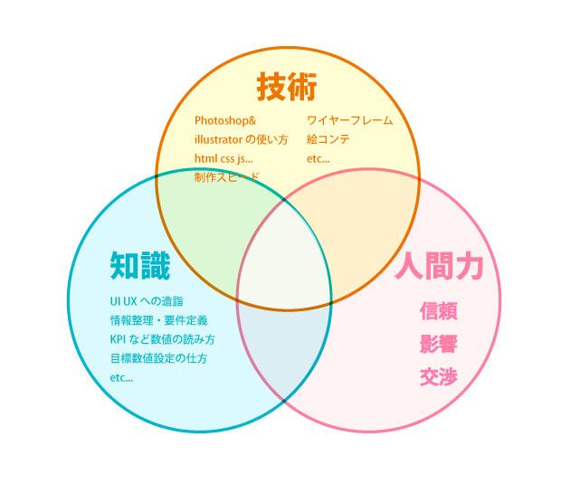 designe_com_01
